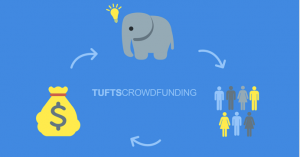 Crowdfunding at Tufts @ Room 1415